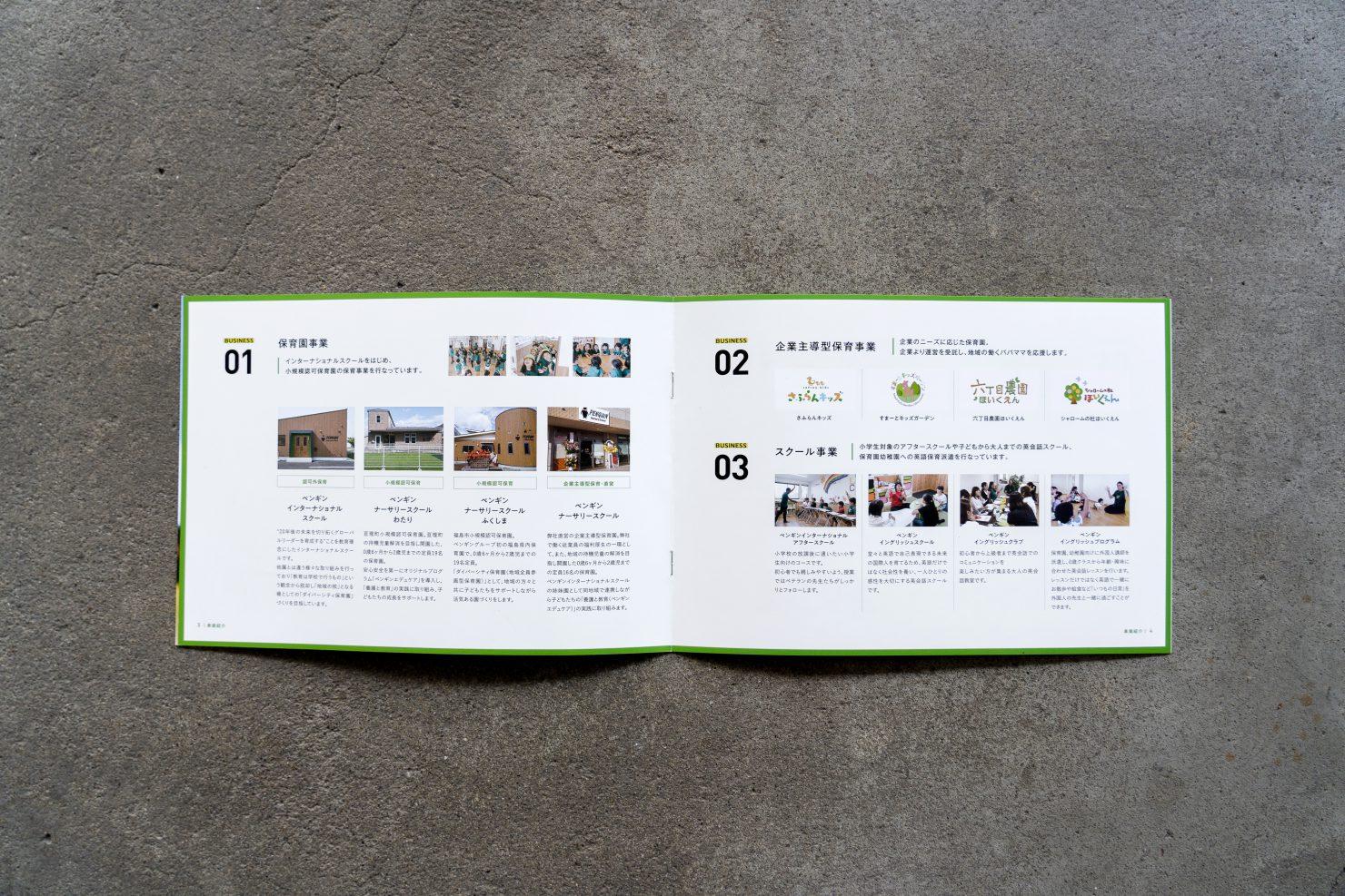 福島県郡山市|デザイン事務所|ワイアードブレインズ|制作事例